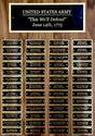View large photo of Army Perpetual Plaque